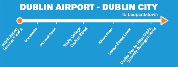 Dublin Airport To Ballsbridge Hotel